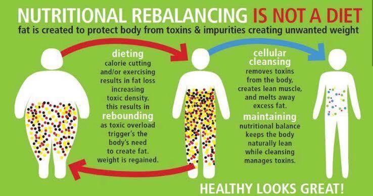 nutritional rebalancing